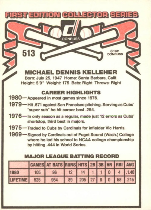 1981 donruss mick kelleher (back)