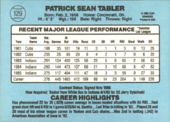 1986 Donruss Pat Tabler feature