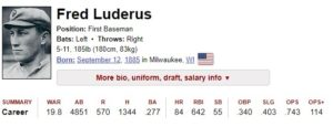 fred luderus