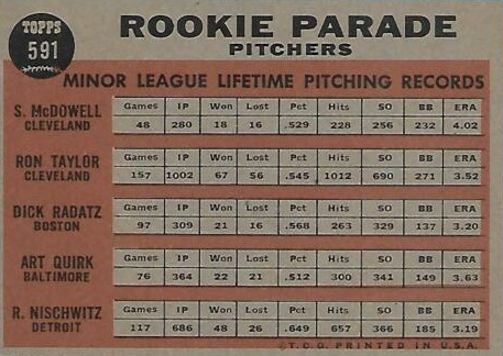 1962 Topps Rookie Parade Sam McDowell (back)