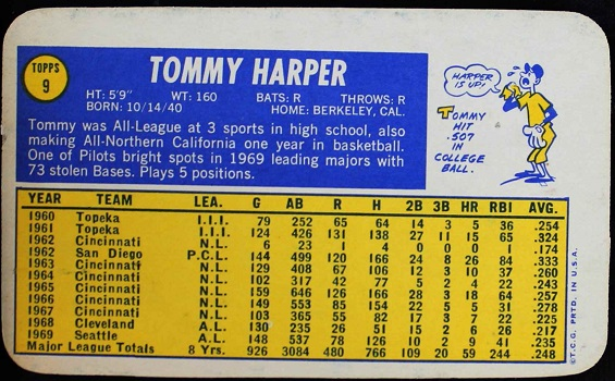 1970 Topps Super Tommy Harper (back)