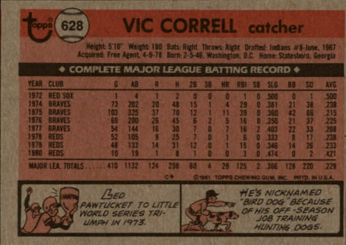 1981 Topps Vic Correll (back)