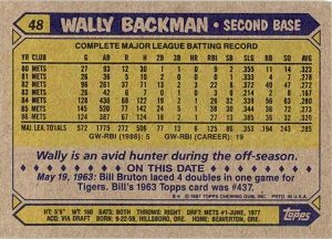 1987 Topps Wally Backman Back