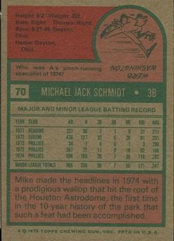 1975 Topps Mike Schmidt (#70) back