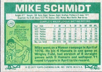 1977 Topps Mike Schmidt (#140) back
