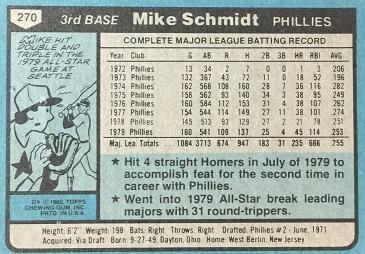 1980 Topps Mike Schmidt (#270) back
