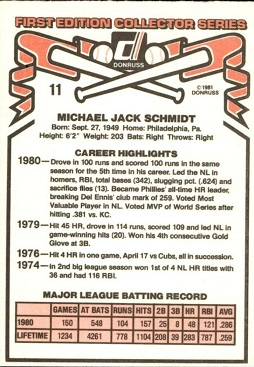 1981 Donruss Mike Schmidt (#11) back