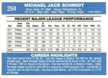 1982 Donruss Mike Schmidt (#294) back