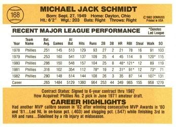 1983 Donruss Mike Schmidt (#168) back