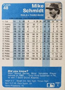 1984 Fleer Mike Schmidt (#48) back