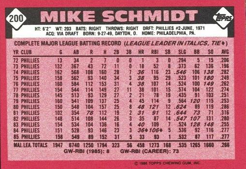 1986 Topps Mike Schmidt (#200) back