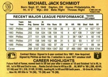 1987 Donruss Mike Schmidt (#139) back