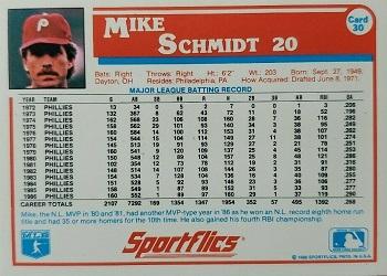 1987 Sportflics Mike Schmidt (#30) back