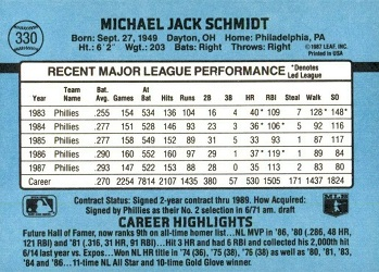 1988 Donruss Mike Schmidt (#330) back